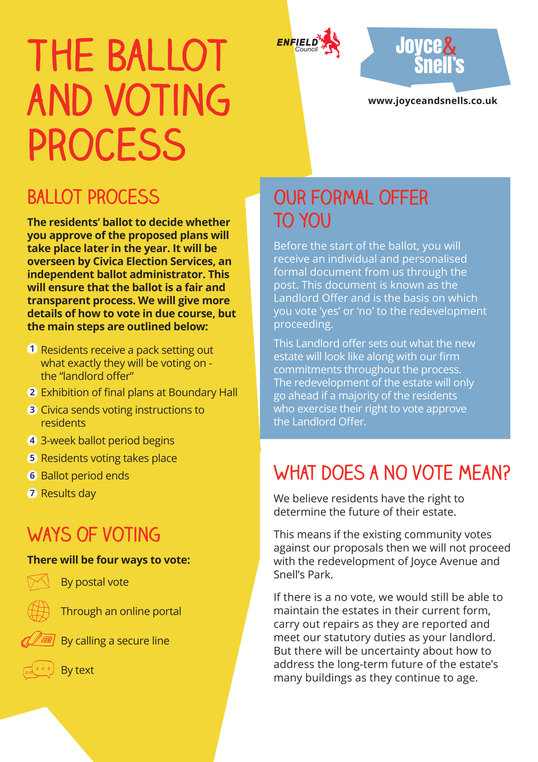 Joyce & Snells Exhibition Board 9 - The Ballot and voting process